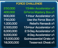 Force Challenge 63