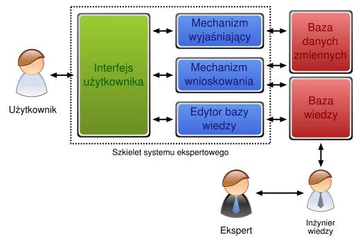 System ekspertowy 2.png