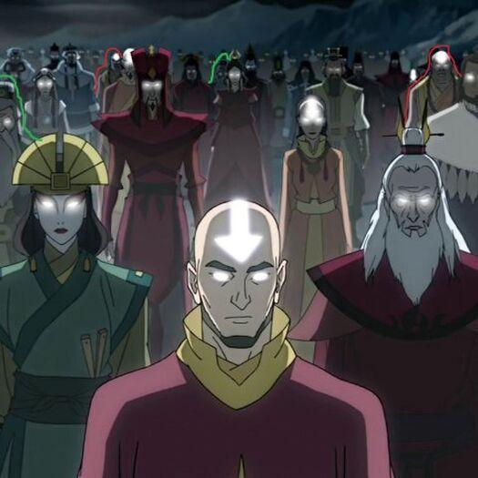 Qual Avatar Você Seria? | Quizur