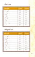 Codex Scientia pg 25