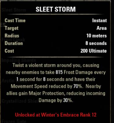 Sleet Storm