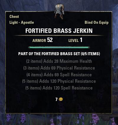 Fortified Brass