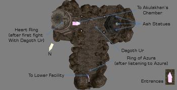 Facility Cavern