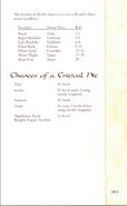Codex Scientia pg 143