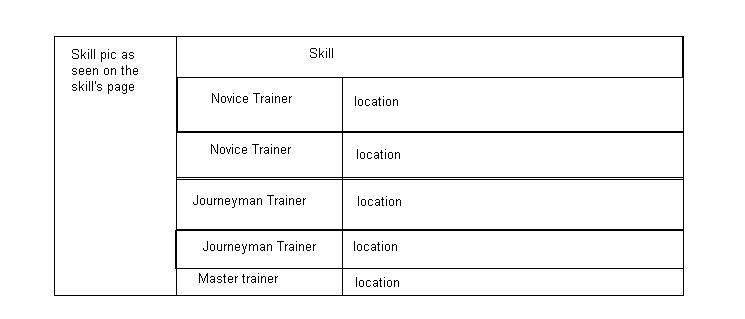TrainerTableBetaLayout1.jpg