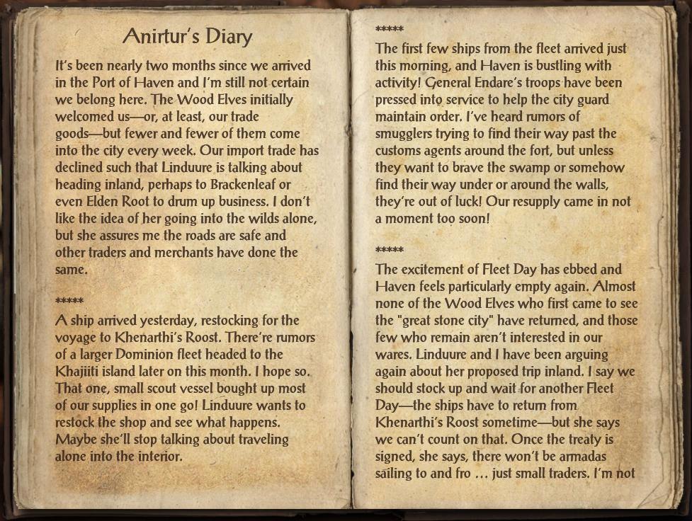 Anirtur's Diary