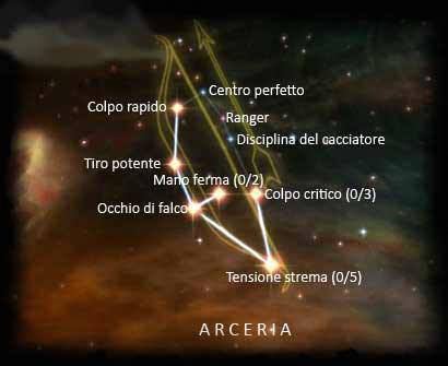 Arcieria (Skyrim)