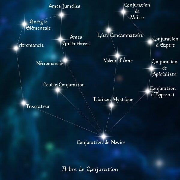 Arbre conjuration 01.jpg