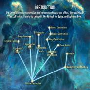 Destruction-skill-tree