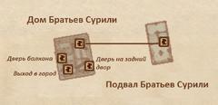Дом Братьев Сурили - план.png