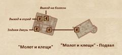 Молот и клещи - план.png