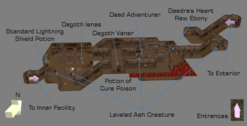 Outer Facility