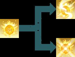 Sonnenfeuer (Online)