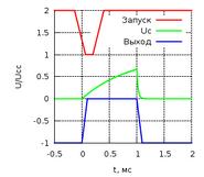 NE555 monostable timing