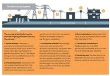 Electricity System Diagram.jpg