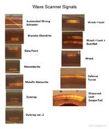 Wave-Scanner-Signals