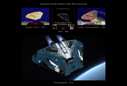 Evolution-of-the-Cobra-Ship-Elite-Universe