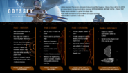 Odyssey alpha schedule