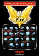 Elite 1984 Ship Identification Chart