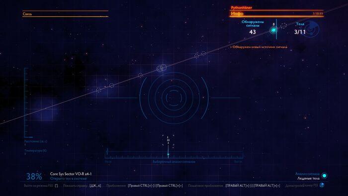 FSS орбитальная плоскость