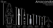 Anaconda-ship-size-comparison