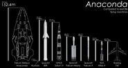 Anaconda-ship-size-comparison