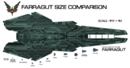 Farragut size comparison