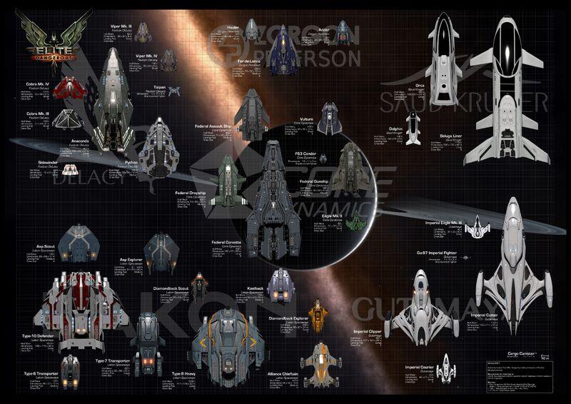 Elite-Dangerous Ship Chart V3 0.jpg