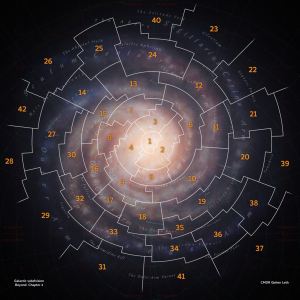 Galactic Regions overlaid on a map of the galaxy