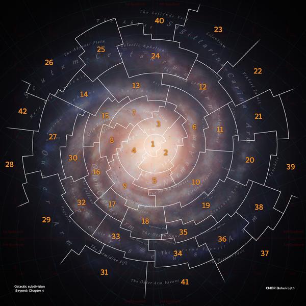 Регионы галактики с наложением на карту галактики «Млечный путь»