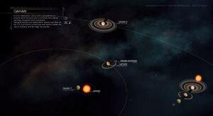 Dahan System Map.jpg