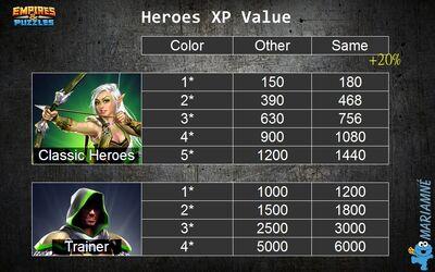 Hero XP Levels.jpg