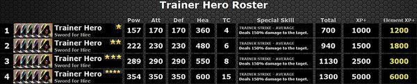 Trainer Hero Roster.jpeg