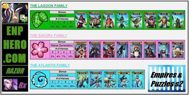 Season 2 Family Chart.jpeg