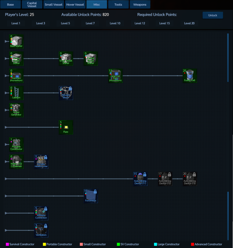Tech Tree Misc.png