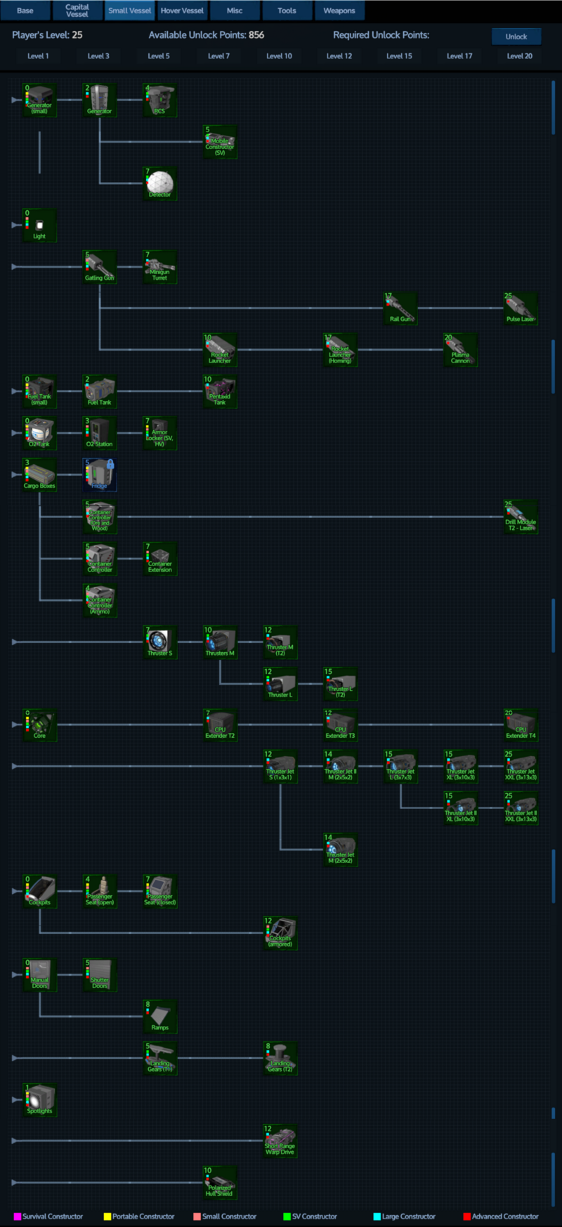 Tech Tree SV.png