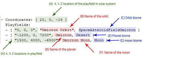 Sectors add planets.jpg