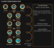 Endless Terraforming Chart-0