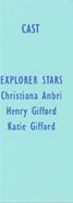Dora the Explorer Episode 65 2003 Credits 5