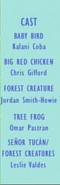 Dora the Explorer Episode 28 2002 Credits 3