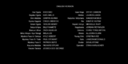 Sword Gai The Animation 2018 Season 2 Credits Part 1