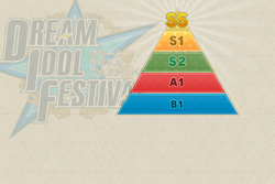 Dream Idol Festival Ranking Story.png