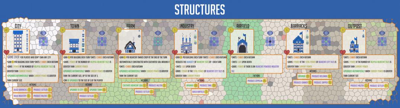 Epicinium structures.png