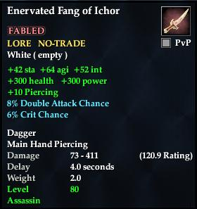 Enervated Fang of Ichor