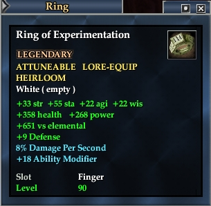 Ring of Experimentation