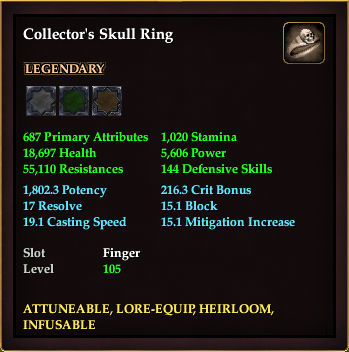 Collector's Skull Ring