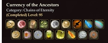 Currency of the Ancestors