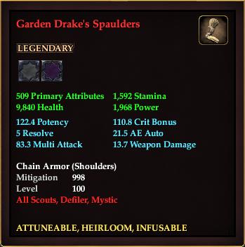 Garden Drake's Spaulders