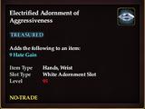Electrified Adornment of Aggressiveness