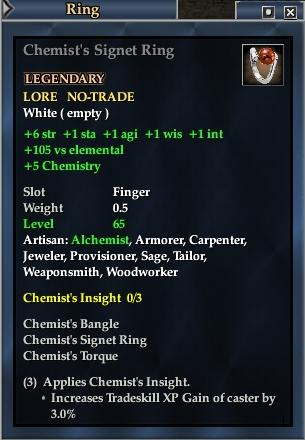 Chemist's Signet Ring